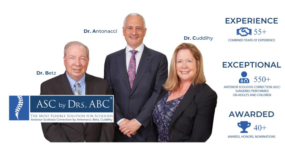 Drs. ABC